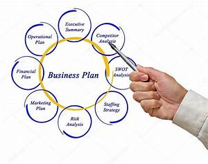 Diagram Of Business Plan  U2014 Stock Photo  U00a9 Vaeenma  23195120