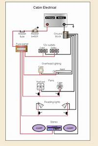 Todd U0026 39 S Teardrop Blog  Electrical System  Beginning Stages