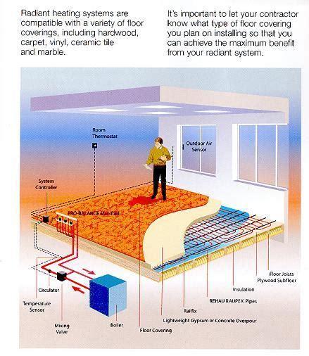 boiler heat infloor radiant boiler