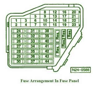 2011 Vw Fuse Box Radio by Volkswagen Page 17 Auto Fuse Box Diagram