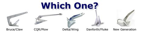 Boat Anchor Tips by Anchoring Tips Coast Boating