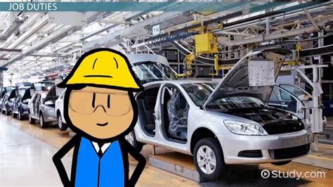 Production Operator: Job Description, Duties and Requirements