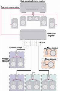 Multi Room Audio Wiring Diagram