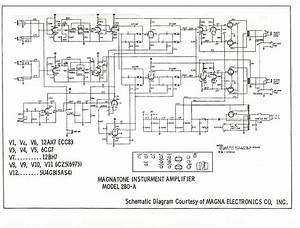 Bmw E93 Fuse Box Diagram