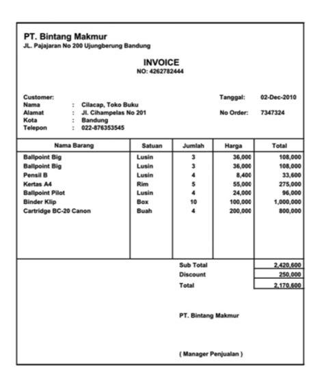 Contoh Faktur Pembelian Jasa by Kenali Jenis Dan Contoh Invoice Yang Penting Untuk Bisnis