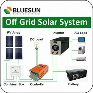 3kw Solar Inverter Off Grid Inverter 48VDC Hause ...