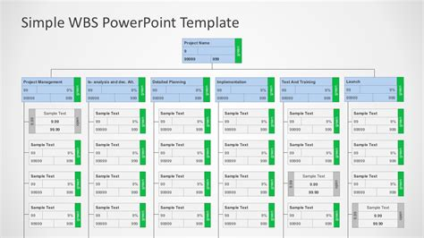 wbs template work breakdown structure wbs powerpoint diagram