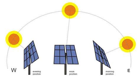 Солнечный трекер своими руками механика. Как сделать простой солнечный трекер пошаговая инструкция видео ЭкоТехника
