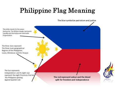 reddit of color meaning of philippine s flag vexillology