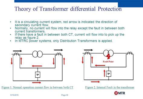 bathroom fan light switch differential relay wiring diagram gallery diagram sle