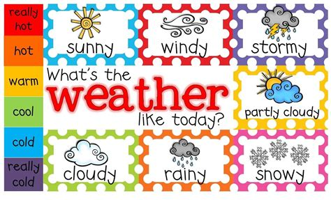 weather clipart for teachers 101 clip 835 | Weather%20Clipart%20For%20Teachers%2020