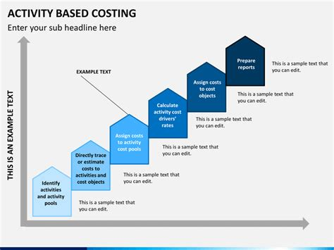 home plans for free activity based costing powerpoint template sketchbubble