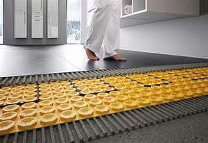 Fußbodenheizung Nachrüsten Erfahrungen : schl ter fu bodenheizung erfahrung w rmed mmung der ~ Michelbontemps.com Haus und Dekorationen