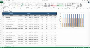 Project Planning Gantt Chart Excel Project Plan Templates Ms Word 10 X Excels