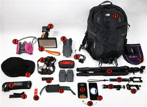 recommended urban exploring gear