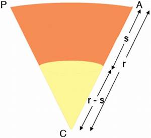 a pattern for a truncated cone math central With truncated cone template