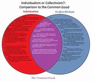 Collectivism Vs Individualism Culture Quotes  Quotesgram