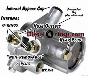 Dieselorings  High Pressure Oil Pump Reseal Kit