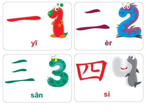 Chinese Numbers Flashcards 1  4  Language, Chinese Words And Flashcard