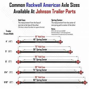 Tandem Axle Trailer Parts Kit  U2013 10 4k Capacity