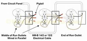 Adding A Duplex Outlet - Electrical