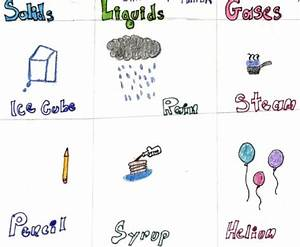 Learning Ideas - Grades K-8: States of Matter: Solids ...