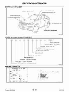2005 Infiniti Fx35 Fuse Box Diagram