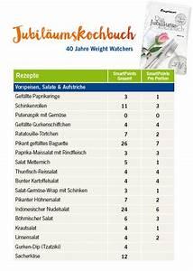 Smartpoints Berechnen : smartpoints umgerechnet weight watchers sterreich ~ Themetempest.com Abrechnung