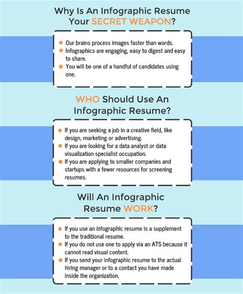 Why Use A Resume by The Right Way To Use Your Infographic Resume Career Sherpa