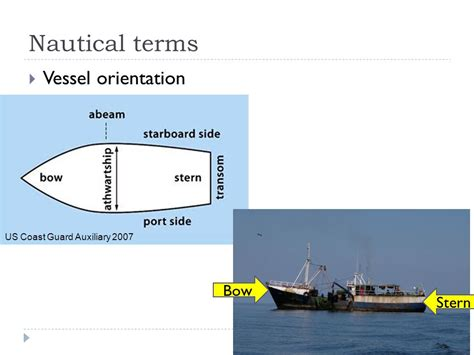 Boat Frame Definition by Nautical Terms Vessel Terminology Ppt