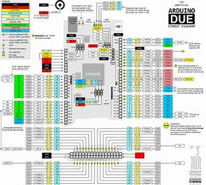Arduino Due  U2014 Simba Master Documentation