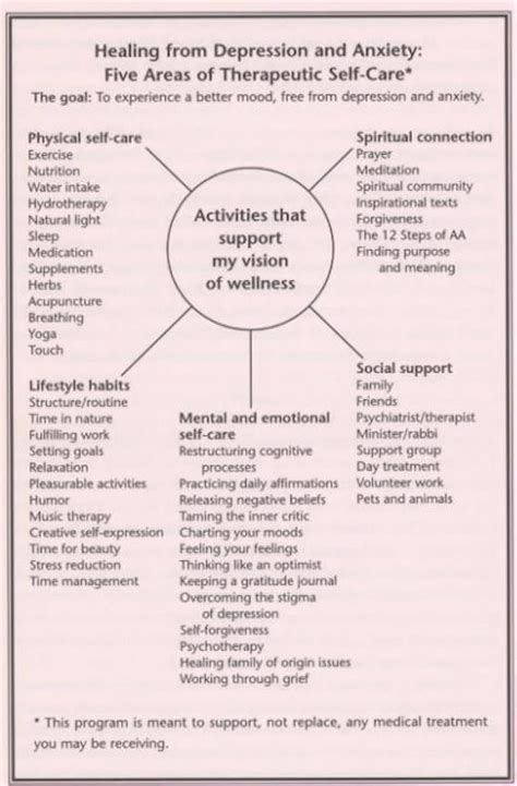 healing  anxiety  depression  areas