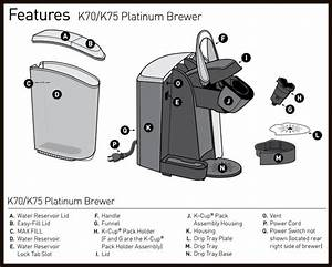 How To Descale A Keurig Brewer  The Quick Way  U0026 The Best