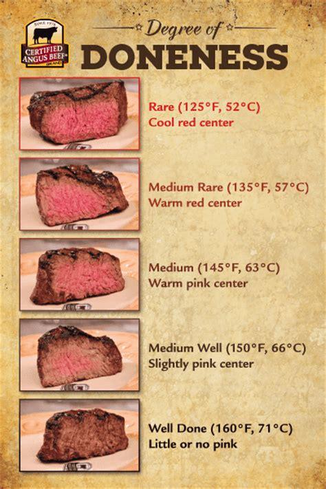 medium burger temp market district certified angus beef 174