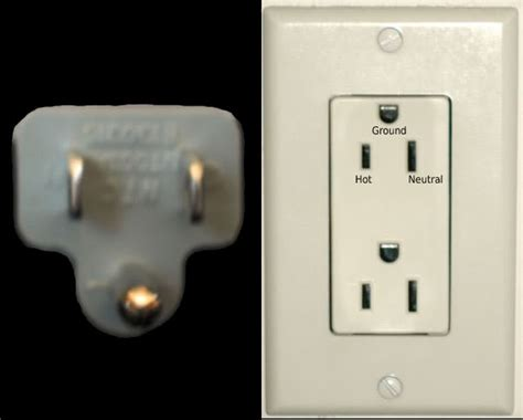 types   outlets networx