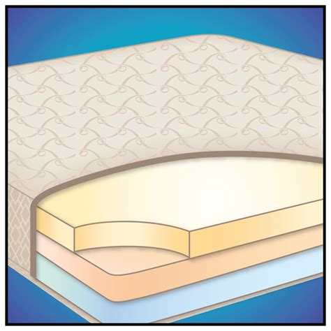 two sided mattress dual duty two sided flippable foam mattress