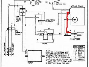 Furnace Thermostat Wiring Color Code