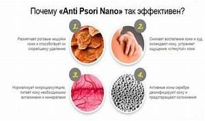 Средство от псориаза anti psori nano