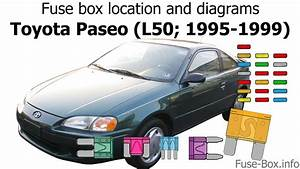 Fuse Box Location And Diagrams  Toyota Paseo  1995