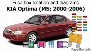 Fuse Box Location And Diagrams  Kia Optima  Ms  2000-2006
