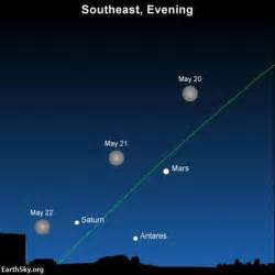 Mars aligns with the sun reaching closest distance to ...