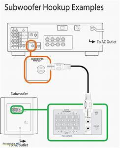 Xfinity Wiring Diagram To Home