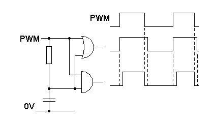 Opto Isolator Isolating Pwm From Bridge Electrical