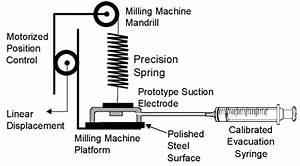 Triolo Et Al  Intraoperative Stimulating Electrode