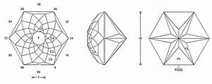 Faceting Design Diagram  Oops A Daisy