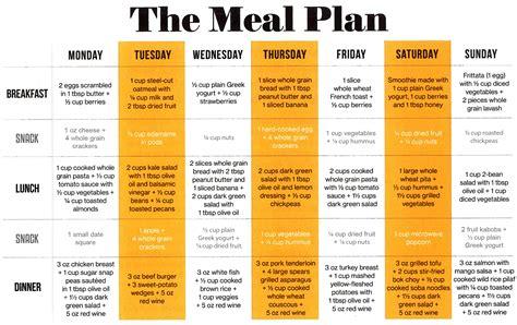 plan cuisine obesity diet plan food sudden high blood pressure
