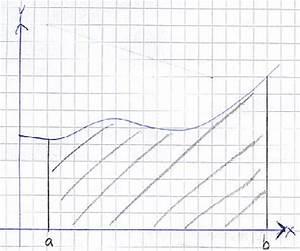 Grenzwert Berechnen Beispiele : integralrechnung ~ Themetempest.com Abrechnung