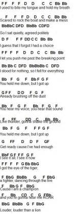 Oh Christmas Tree Chords