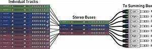 How To Build A Diy Passive Summing Box  U2013 Diy Recording