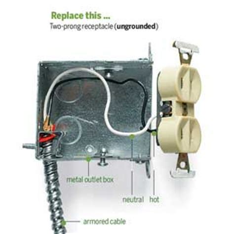 Replacing Prong Receptacles Home Inspection
